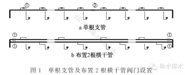 给水排水|室内消火栓系统供水管网检修阀门的设置